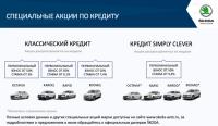 «Л-Моторс» предлагает выгодные условия на покупку ŠKODA в июле!