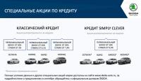 Выгодные условия на покупку ŠKODA в «Л-Моторс» в сентябре