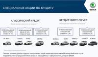 Привлекательные условия на покупку автомобилей ŠKODА в феврале в ДЦ «Л-Моторс»