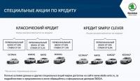 «Л-Моторс» предлагает выгодные условия на покупку ŠKODA в июне!