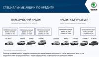 Привлекательные условия на покупку автомобилей ŠKODА в марте в ДЦ «Л-Моторс»!