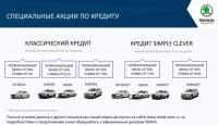 Специальные условия на покупку ŠKODA в мае в «Л-Моторс».
